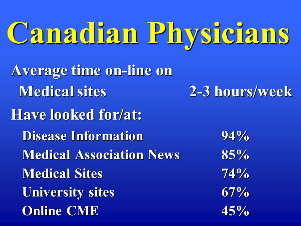 Average time on-line on Medical sites 2-3 hours/week Medical sites 2-3 hours/week Have looked for/at: Disease Information 94% Medical Association News 85% Medical Sites 74% University sites 67% Online CME 45% Canadian Physicians