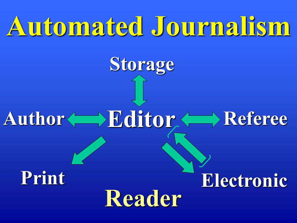 Automated Journalism Editor Storage Referee Electronic Reader Print Author