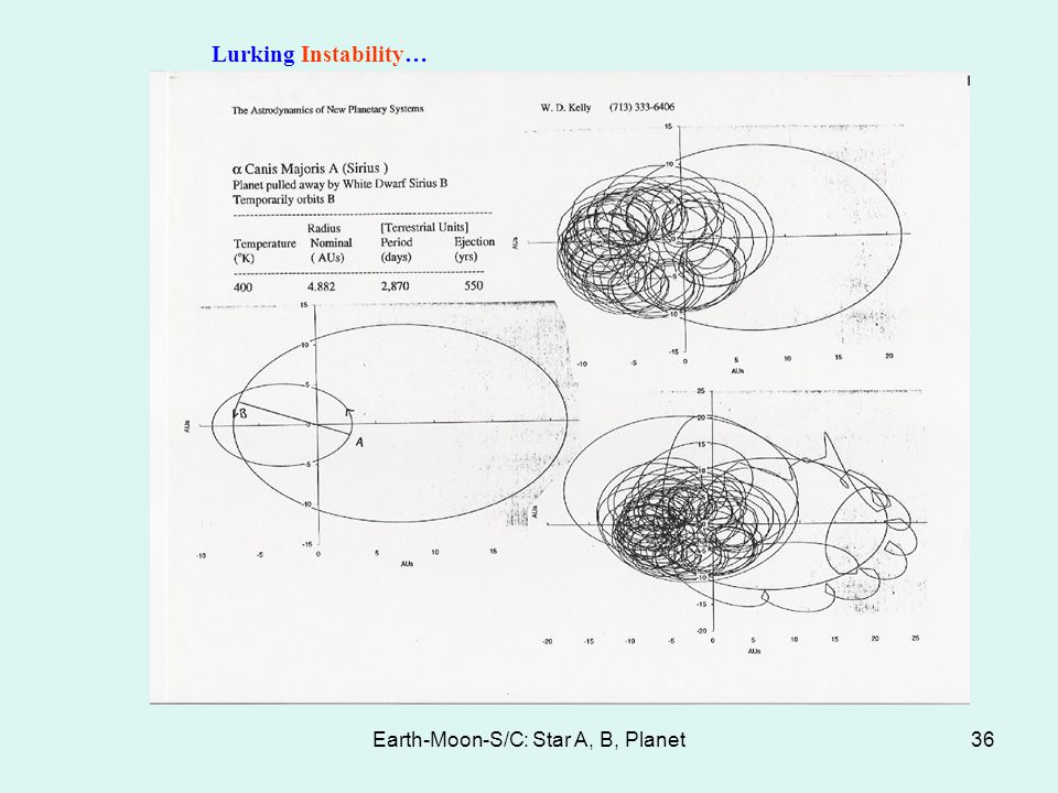 Earth-Moon-S/C: Star A, B, Planet36 Lurking Instability…