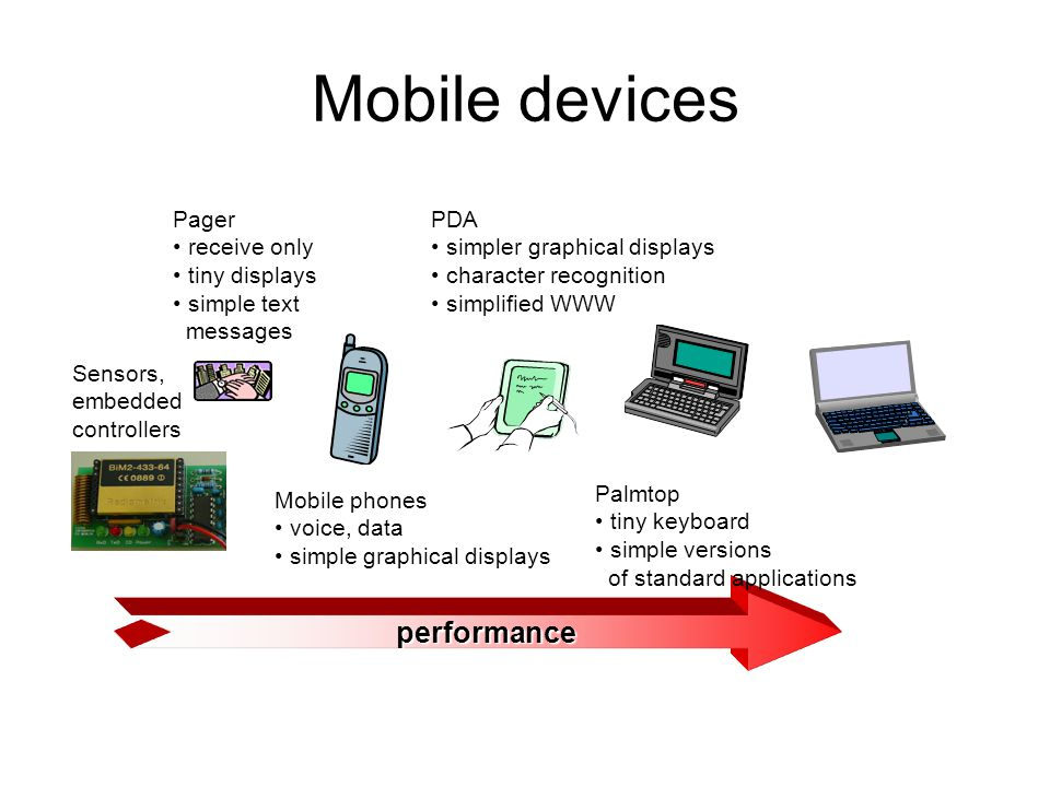Mobile devices performance Pager receive only tiny displays simple text messages Mobile phones voice, data simple graphical displays PDA simpler graphical displays character recognition simplified WWW Palmtop tiny keyboard simple versions of standard applications Sensors, embedded controllers