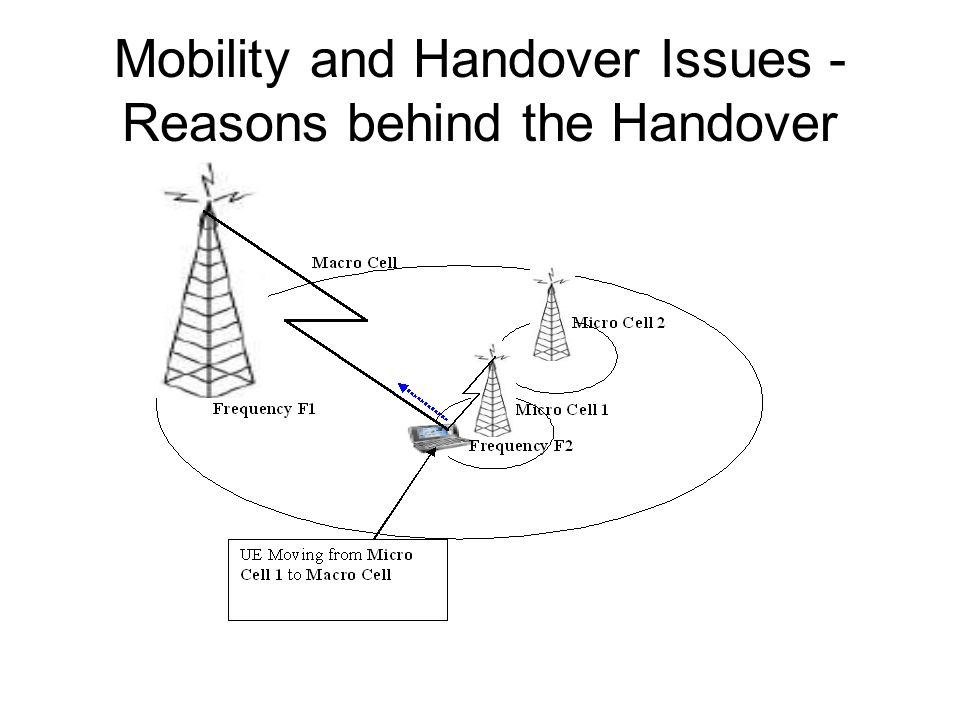 Mobility and Handover Issues - Reasons behind the Handover