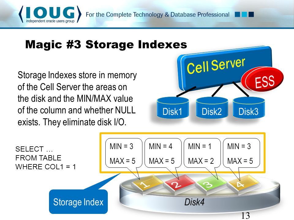 Magic #3 Storage Indexes 13 Disk4 MIN = 3 MAX = 5 MIN = 4 MAX = 5 MIN = 3 MAX = 5 MIN = 1 MAX = 2 Disk1 Disk2 Disk3 Storage Indexes store in memory of the Cell Server the areas on the disk and the MIN/MAX value of the column and whether NULL exists.