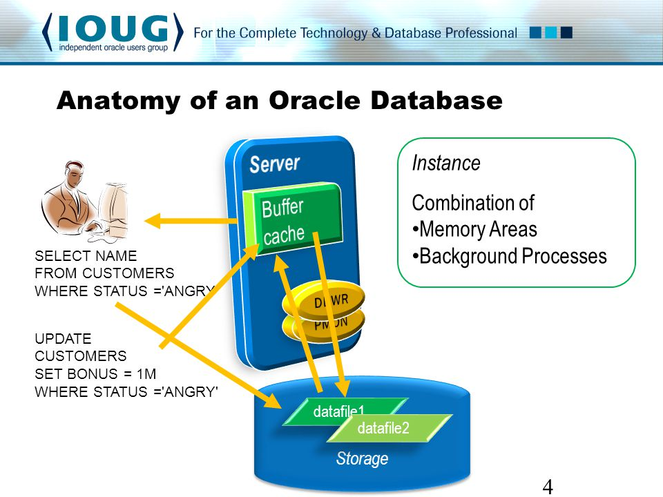 Anatomy of an Oracle Database 4 Storage datafile1 datafile2 SELECT NAME FROM CUSTOMERS WHERE STATUS = ANGRY UPDATE CUSTOMERS SET BONUS = 1M WHERE STATUS = ANGRY Instance Combination of Memory Areas Background Processes
