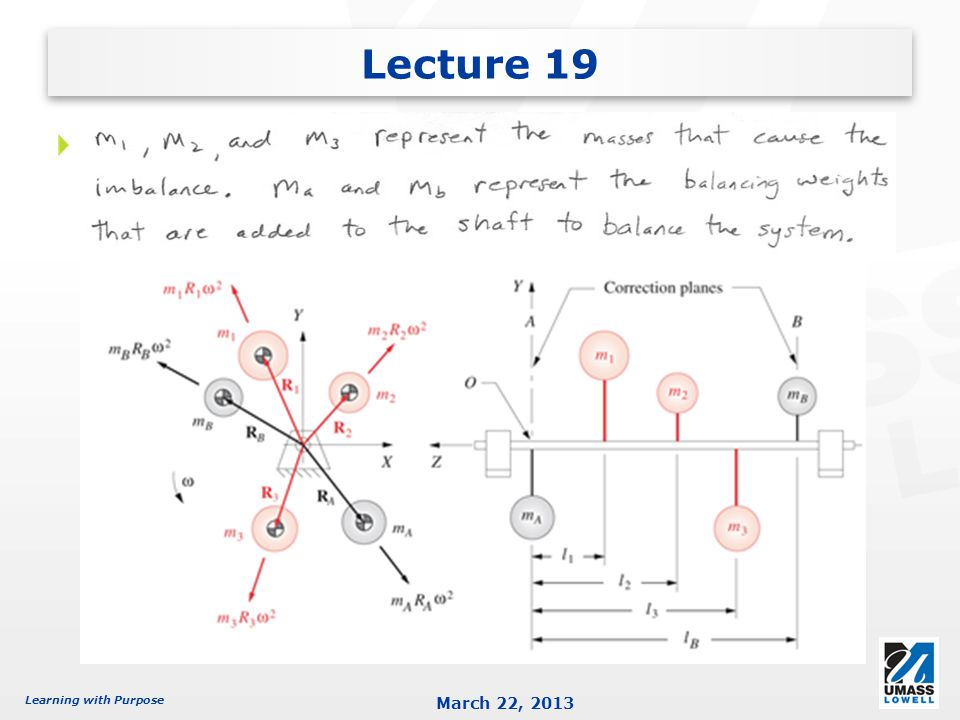 Learning with Purpose March 22, 2013 Lets consider the two-plane dynamic balancing problem Lecture 19