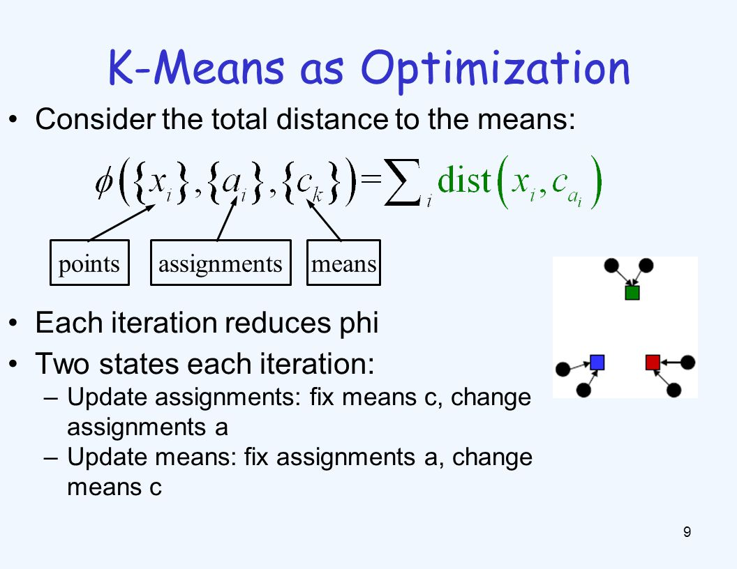 K-Means as Optimization 9 Consider the total distance to the means: Each iteration reduces phi Two states each iteration: –Update assignments: fix means c, change assignments a –Update means: fix assignments a, change means c points assignments means