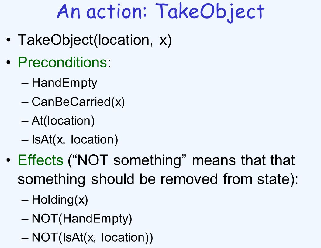 An action: TakeObject TakeObject(location, x) Preconditions: –HandEmpty –CanBeCarried(x) –At(location) –IsAt(x, location) Effects (NOT something means that that something should be removed from state): –Holding(x) –NOT(HandEmpty) –NOT(IsAt(x, location))