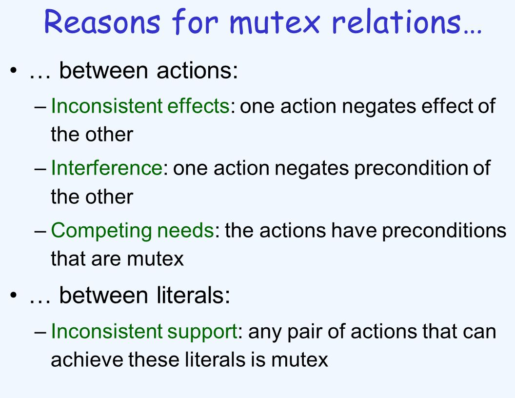 Reasons for mutex relations… … between actions: –Inconsistent effects: one action negates effect of the other –Interference: one action negates precondition of the other –Competing needs: the actions have preconditions that are mutex … between literals: –Inconsistent support: any pair of actions that can achieve these literals is mutex