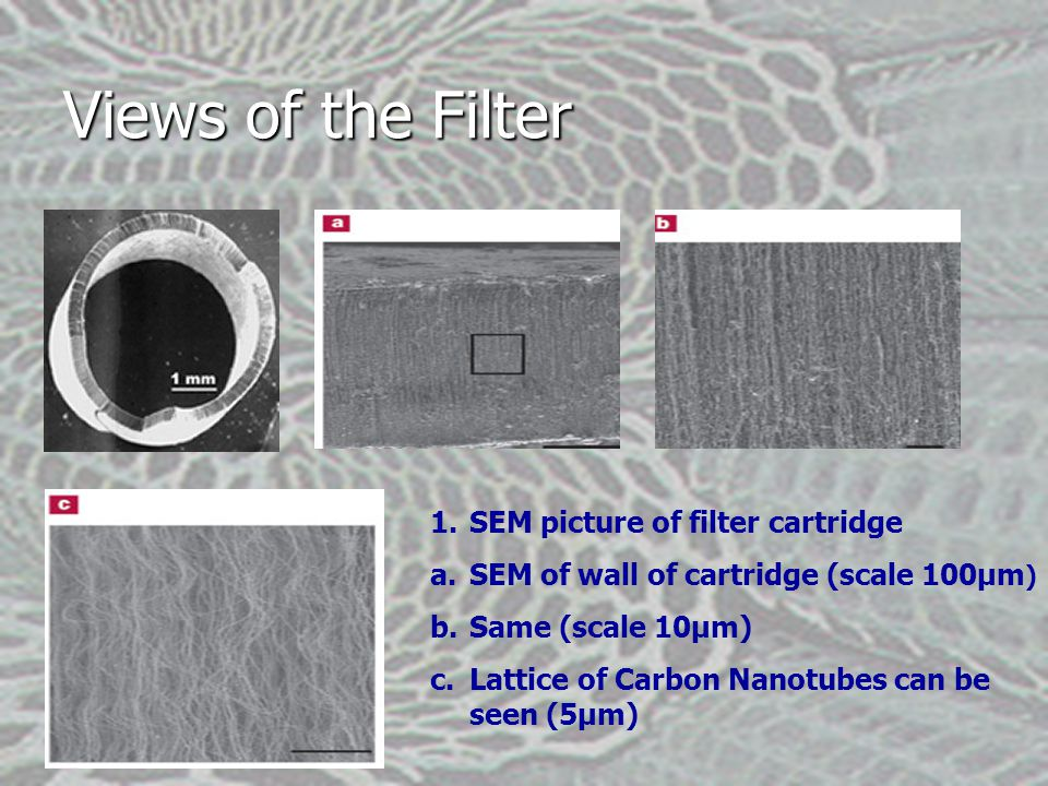 Views of the Filter 1.SEM picture of filter cartridge a.SEM of wall of cartridge (scale 100µm ) b.Same (scale 10µm) c.Lattice of Carbon Nanotubes can be seen (5µm)