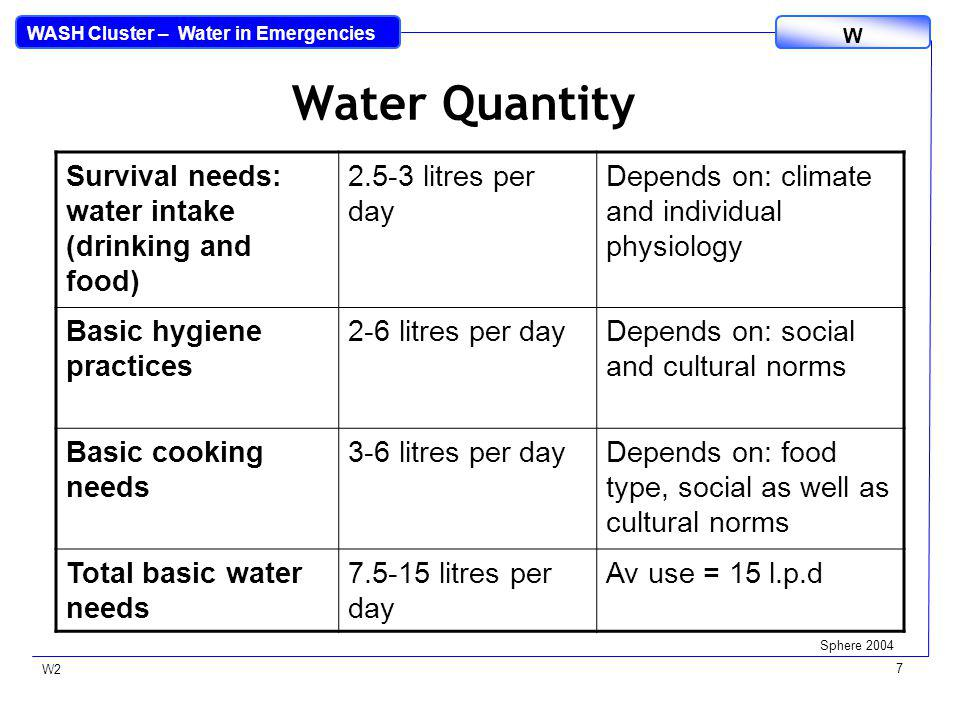 WASH Cluster – Water in Emergencies W W2 7 Water Quantity Survival needs: water intake (drinking and food) 2.5-3 litres per day Depends on: climate and individual physiology Basic hygiene practices 2-6 litres per dayDepends on: social and cultural norms Basic cooking needs 3-6 litres per dayDepends on: food type, social as well as cultural norms Total basic water needs 7.5-15 litres per day Av use = 15 l.p.d Sphere 2004