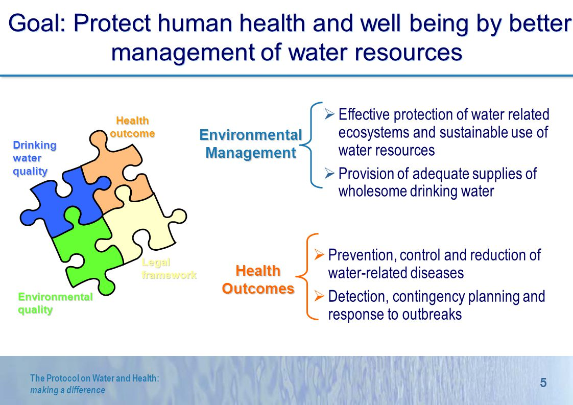 5 The Protocol on Water and Health: making a difference Goal: Protect human health and well being by better management of water resources Environmental Management Health Outcomes Effective protection of water related ecosystems and sustainable use of water resources Provision of adequate supplies of wholesome drinking water Prevention, control and reduction of water-related diseases Detection, contingency planning and response to outbreaks Drinking water quality Health outcome Environmental quality Legal framework