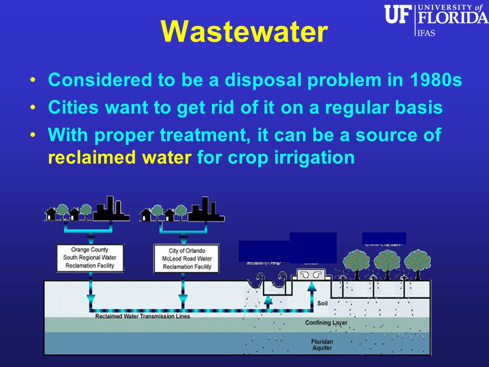 Wastewater Considered to be a disposal problem in 1980s Cities want to get rid of it on a regular basis With proper treatment, it can be a source of reclaimed water for crop irrigation