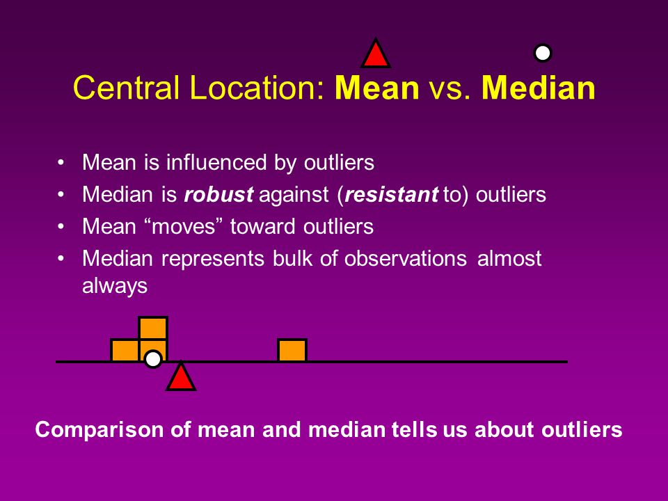 Central Location: Sample Median Center of the ordered array depends on the magnitude of the central observations only therefore NOT sensitive to outliers