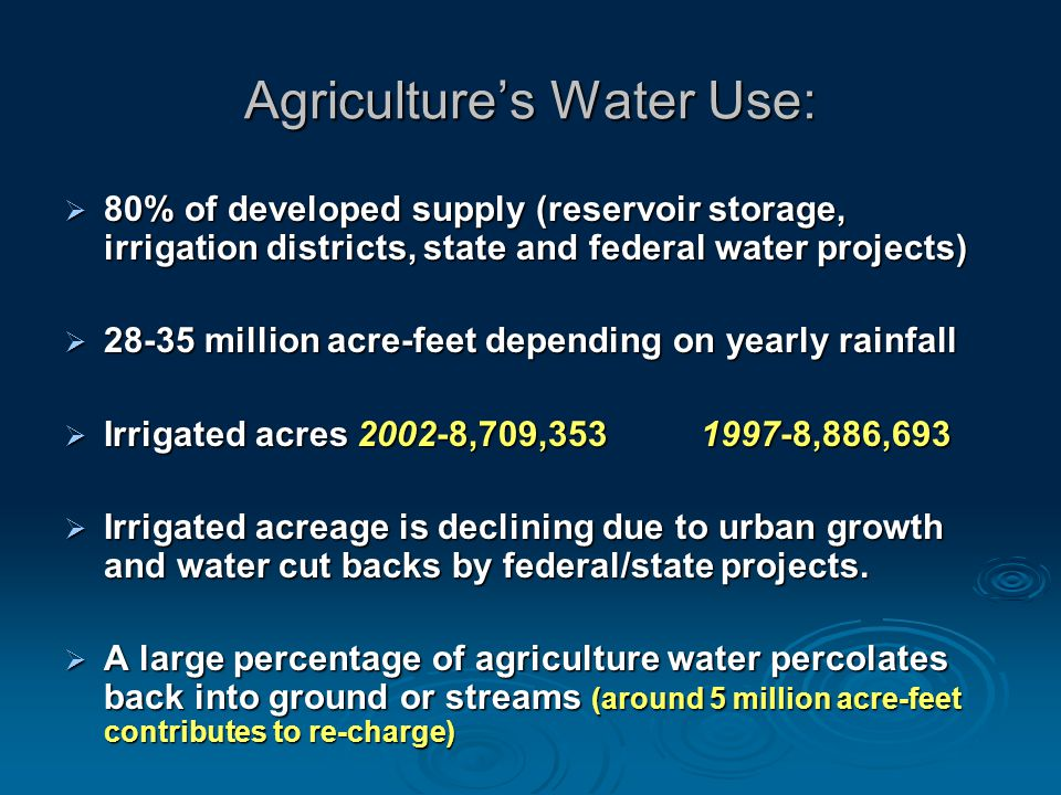 Agricultures Water Use: 80% of developed supply (reservoir storage, irrigation districts, state and federal water projects) 80% of developed supply (reservoir storage, irrigation districts, state and federal water projects) 28-35 million acre-feet depending on yearly rainfall 28-35 million acre-feet depending on yearly rainfall Irrigated acres 2002-8,709,3531997-8,886,693 Irrigated acres 2002-8,709,3531997-8,886,693 Irrigated acreage is declining due to urban growth and water cut backs by federal/state projects.