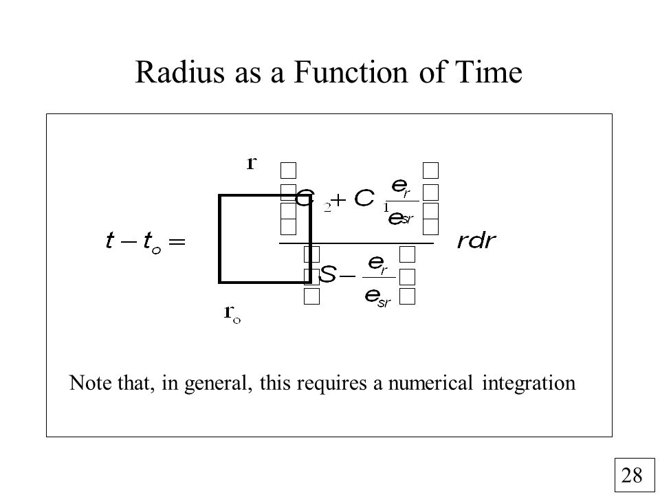 28 Radius as a Function of Time Note that, in general, this requires a numerical integration