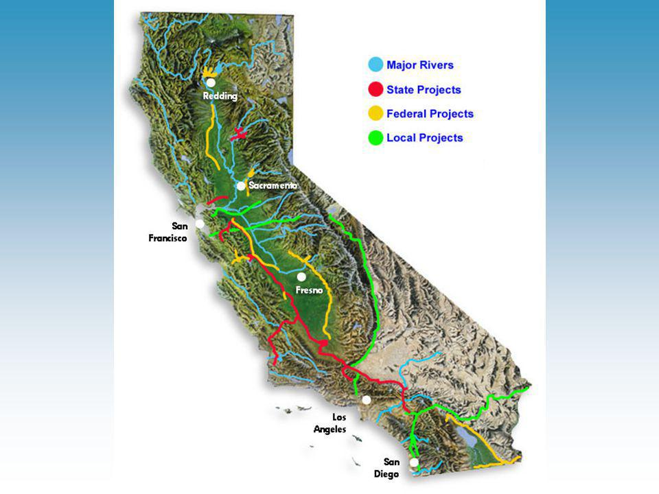California Water Balance  Water Reserved for the Environment