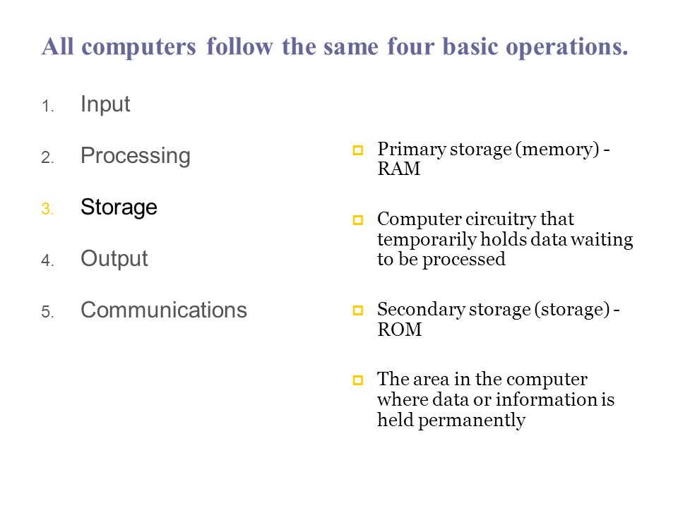 1. Input 2. Processing 3. Storage 4. Output 5.