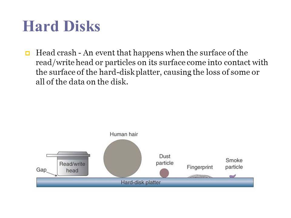 Hard Disks Head crash - An event that happens when the surface of the read/write head or particles on its surface come into contact with the surface of the hard-disk platter, causing the loss of some or all of the data on the disk.