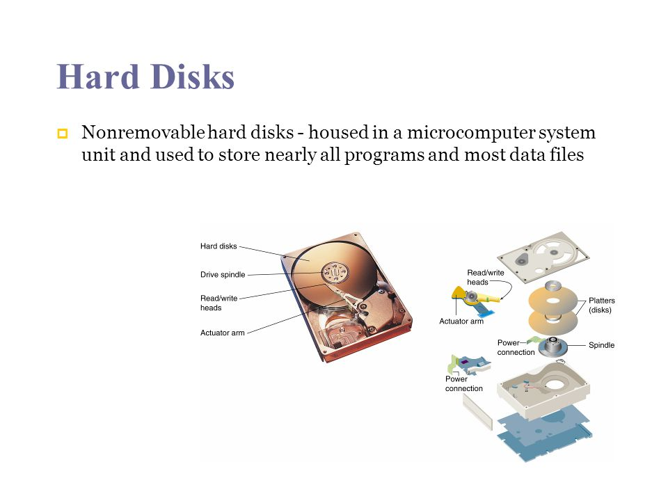 Hard Disks Nonremovable hard disks - housed in a microcomputer system unit and used to store nearly all programs and most data files