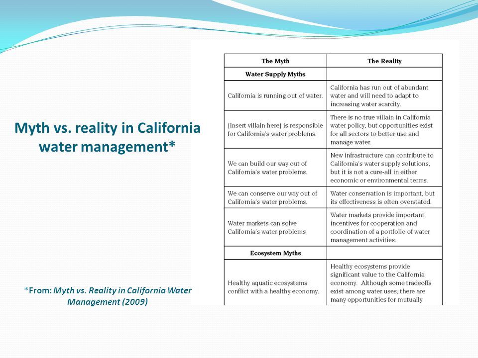 Myth vs. reality in California water management* *From: Myth vs.
