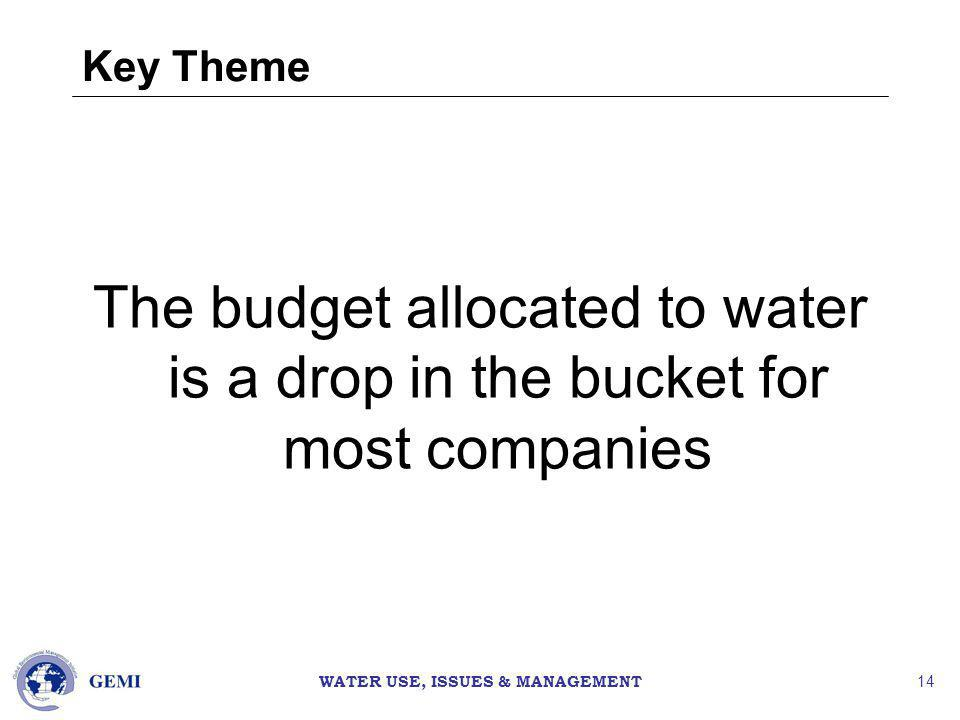 WATER USE, ISSUES & MANAGEMENT 14 Key Theme The budget allocated to water is a drop in the bucket for most companies
