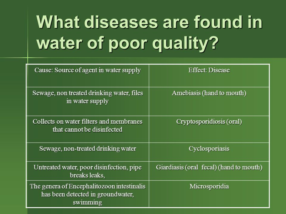 What diseases are found in water of poor quality.