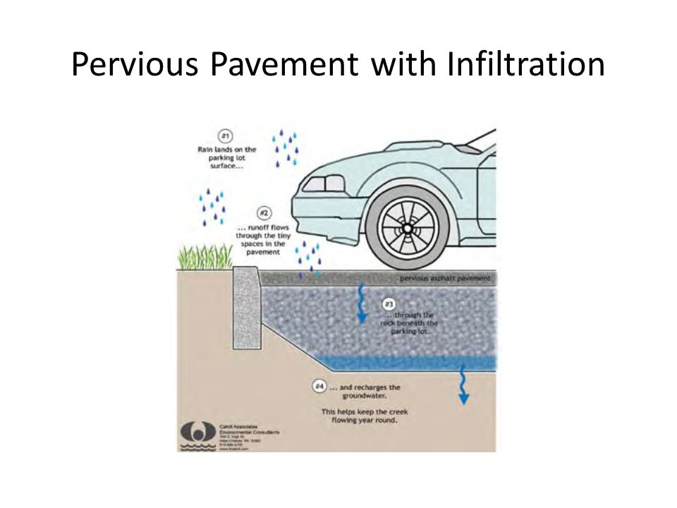 Pervious Pavement with Infiltration