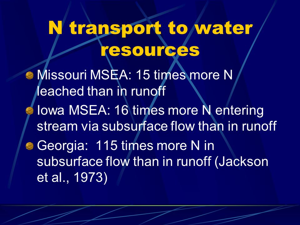 N transport to water resources Missouri MSEA: 15 times more N leached than in runoff Iowa MSEA: 16 times more N entering stream via subsurface flow than in runoff Georgia: 115 times more N in subsurface flow than in runoff (Jackson et al., 1973)