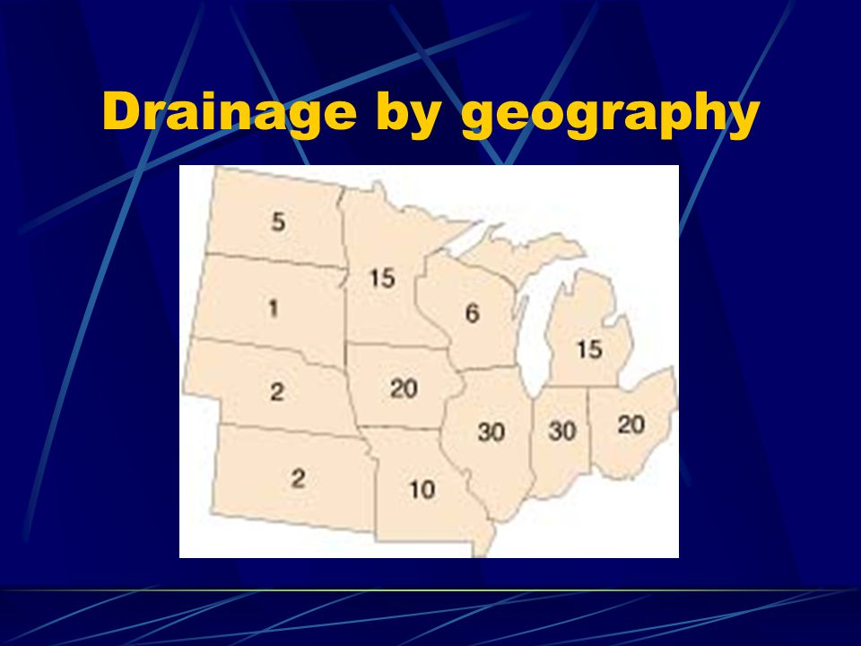 Drainage by geography