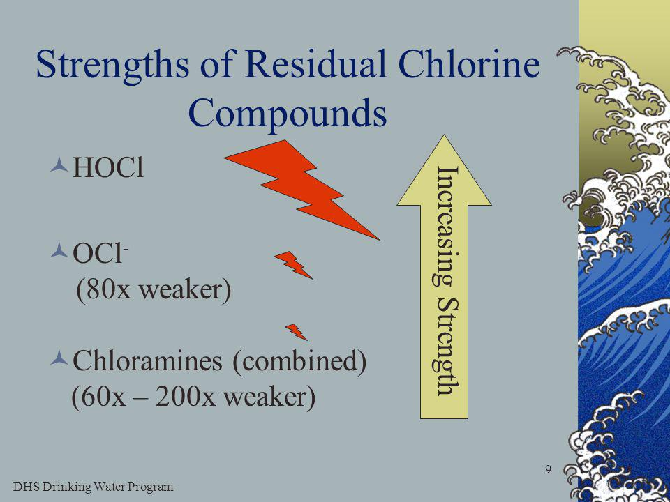 DHS Drinking Water Program 9 Strengths of Residual Chlorine Compounds HOCl OCl - (80x weaker) Chloramines (combined) (60x – 200x weaker) Increasing Strength