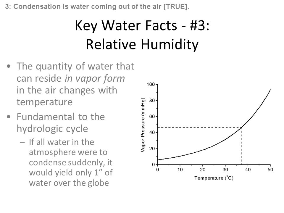 Key Water Facts - #3: Relative Humidity The quantity of water that can reside in vapor form in the air changes with temperature Fundamental to the hydrologic cycle –If all water in the atmosphere were to condense suddenly, it would yield only 1 of water over the globe 3: Condensation is water coming out of the air [TRUE].
