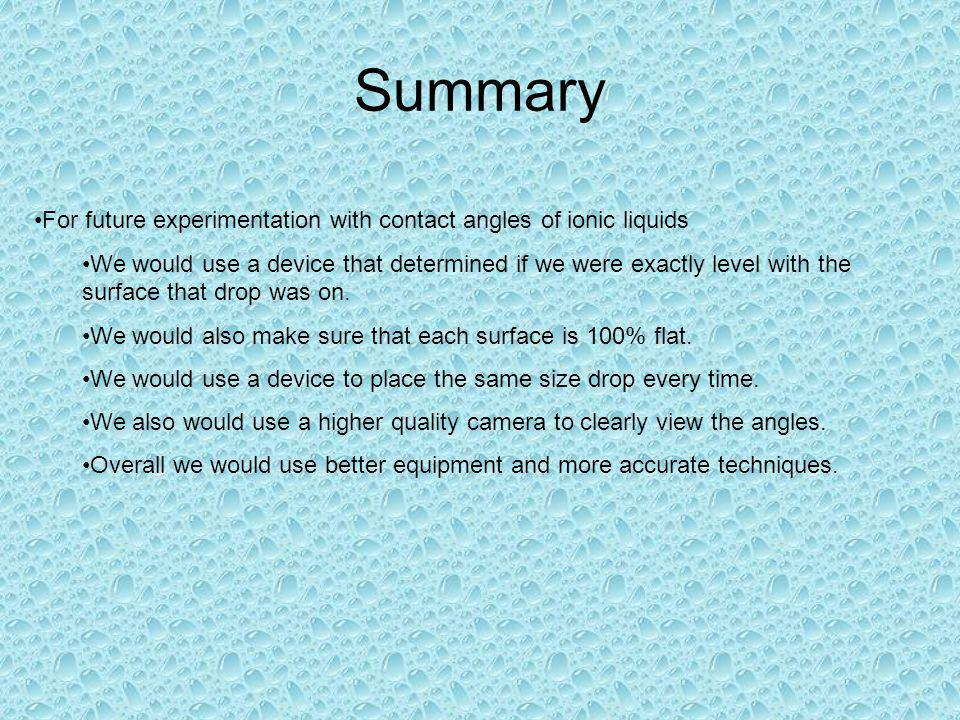 Summary For future experimentation with contact angles of ionic liquids We would use a device that determined if we were exactly level with the surface that drop was on.
