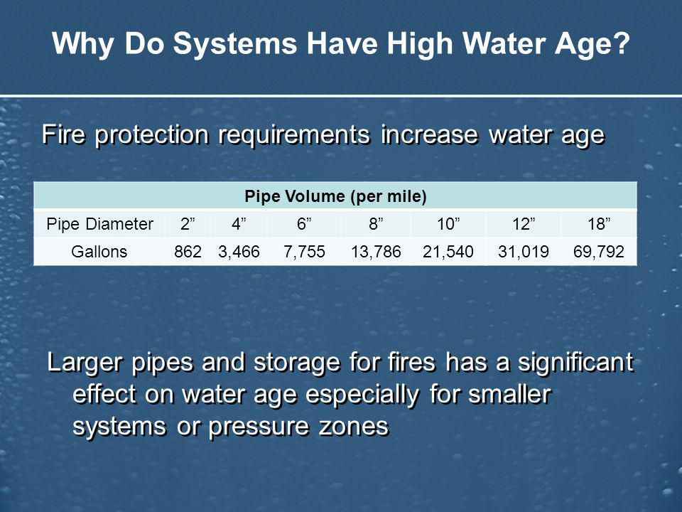 Why Do Systems Have High Water Age.