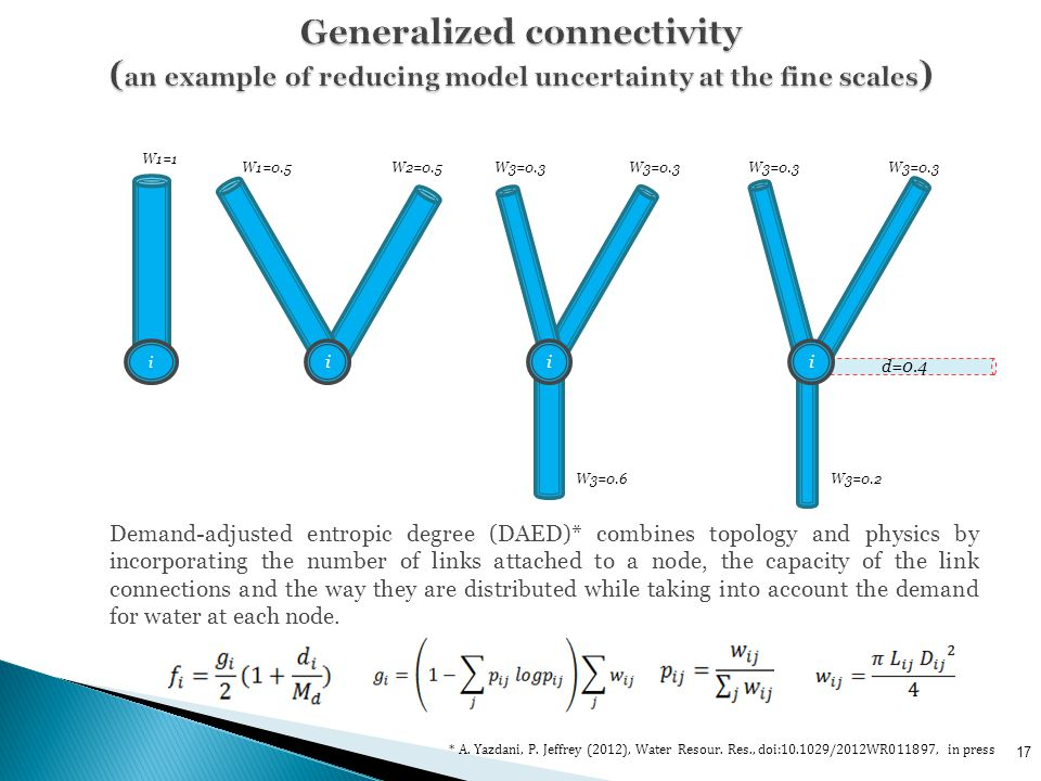 d=0.4 Demand-adjusted entropic degree (DAED)* combines topology and physics by incorporating the number of links attached to a node, the capacity of the link connections and the way they are distributed while taking into account the demand for water at each node.