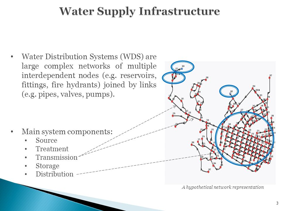 3 Water Distribution Systems (WDS) are large complex networks of multiple interdependent nodes (e.g.