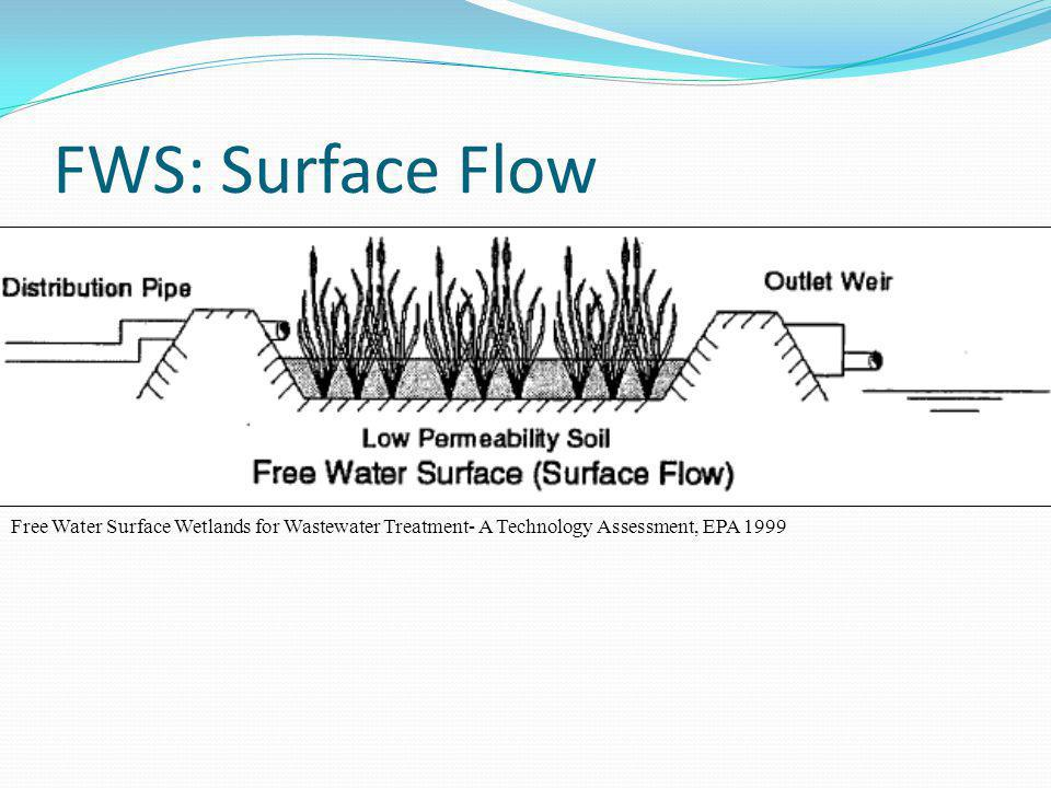 FWS: Surface Flow Free Water Surface Wetlands for Wastewater Treatment- A Technology Assessment, EPA 1999