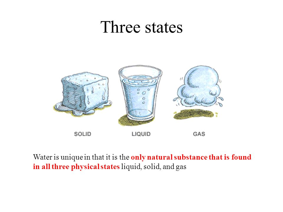 Three states Water is unique in that it is the only natural substance that is found in all three physical states liquid, solid, and gas