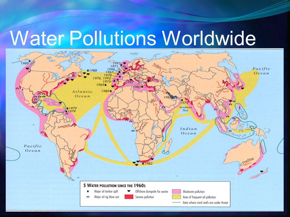 Water Pollutions Worldwide