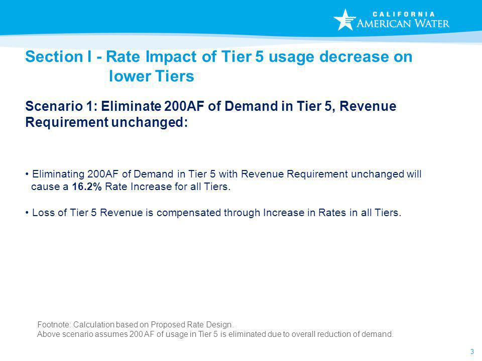 3 Section I - Rate Impact of Tier 5 usage decrease on lower Tiers Scenario 1: Eliminate 200AF of Demand in Tier 5, Revenue Requirement unchanged: Footnote: Calculation based on Proposed Rate Design.