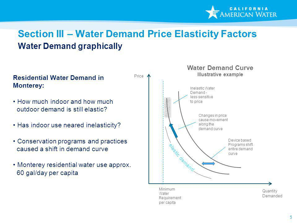 5 Section III – Water Demand Price Elasticity Factors Water Demand graphically Residential Water Demand in Monterey: How much indoor and how much outdoor demand is still elastic.
