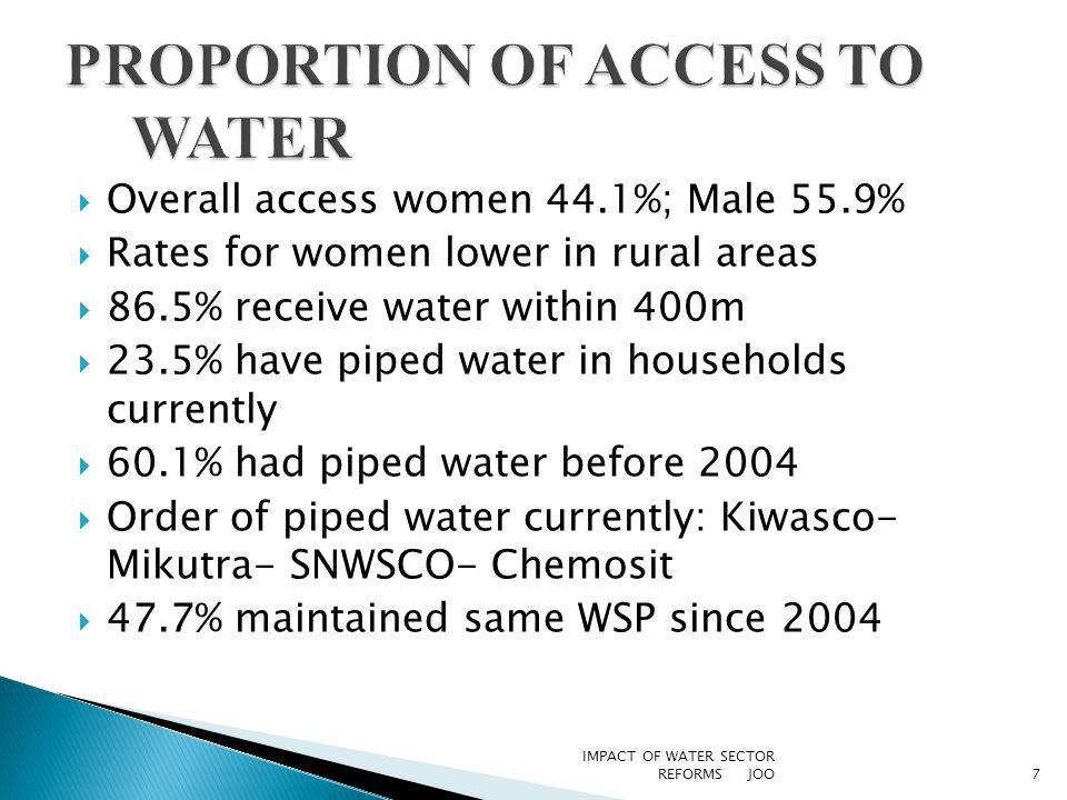 i. Proportion of women with access to water ii. The distance to water sources iii.