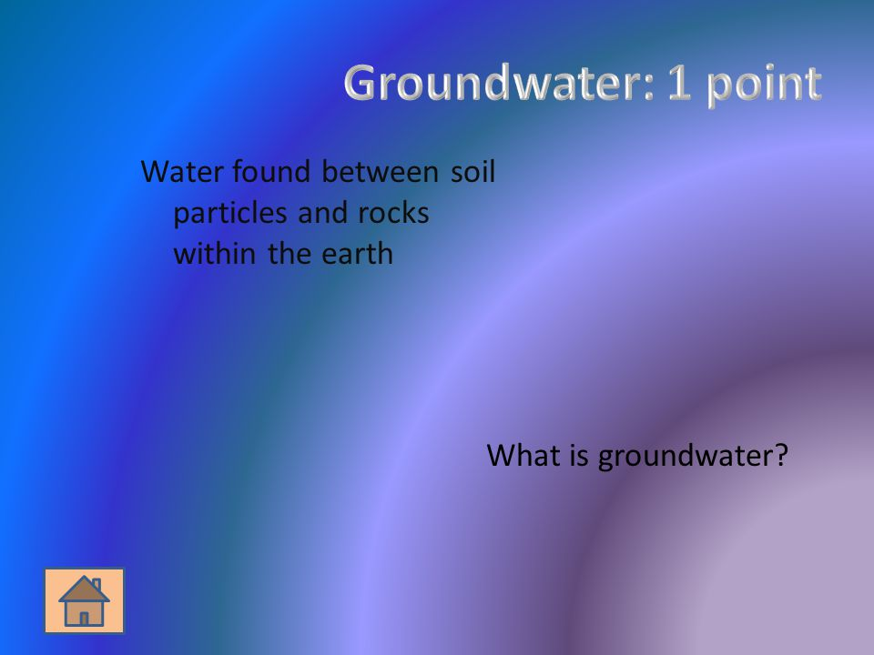 Water found between soil particles and rocks within the earth What is groundwater