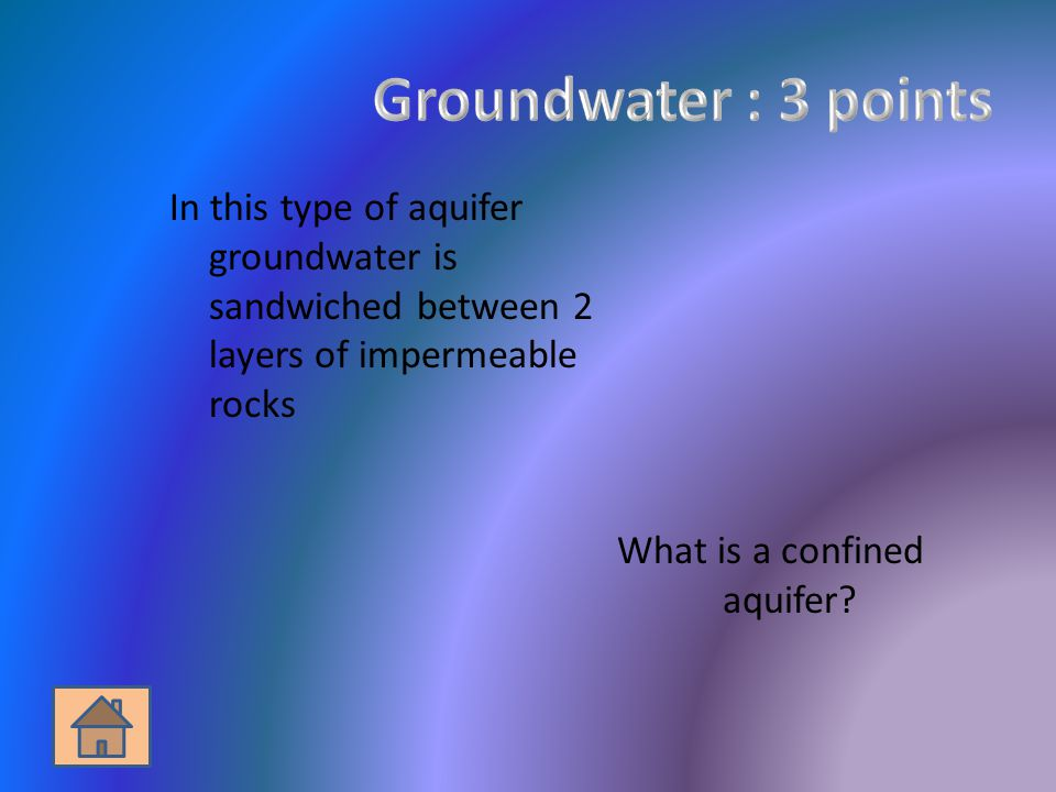 In this type of aquifer groundwater is sandwiched between 2 layers of impermeable rocks What is a confined aquifer