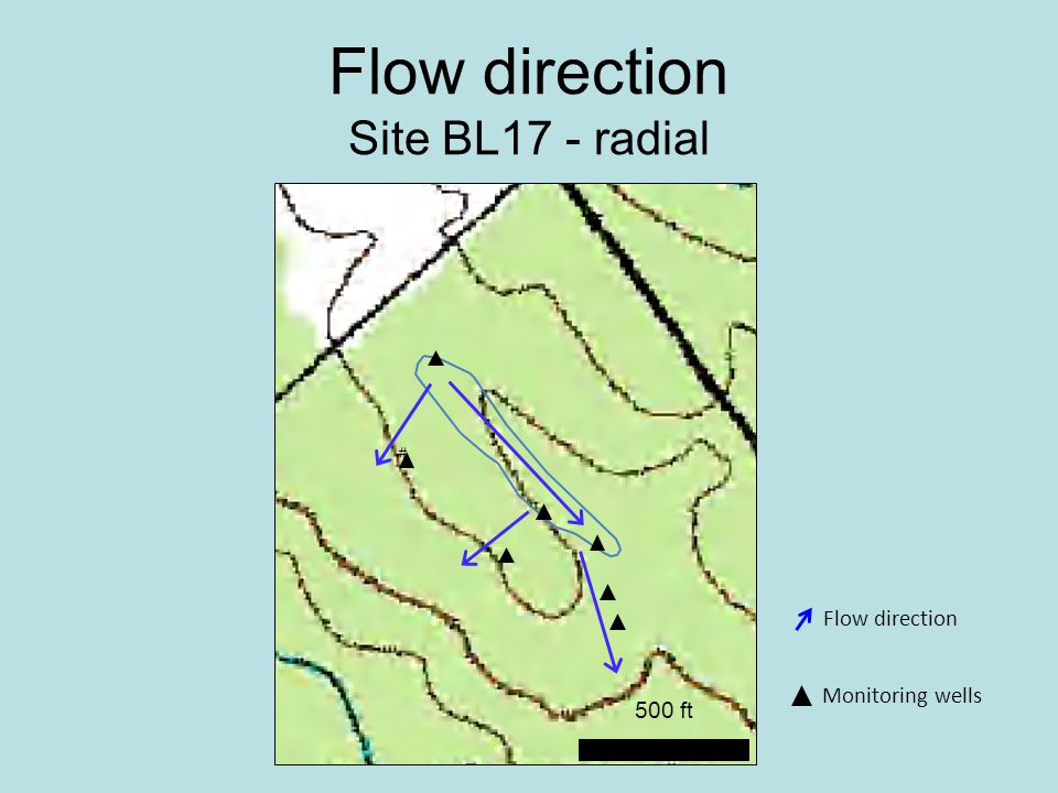 500 ft # Monitoring wells Flow direction Flow direction Site BL17 - radial