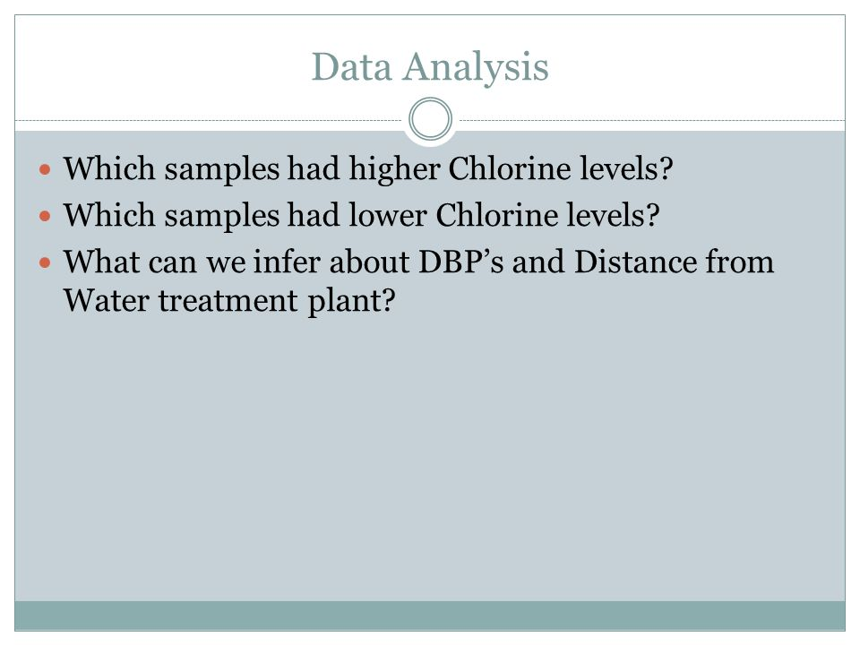 Data Analysis Which samples had higher Chlorine levels.