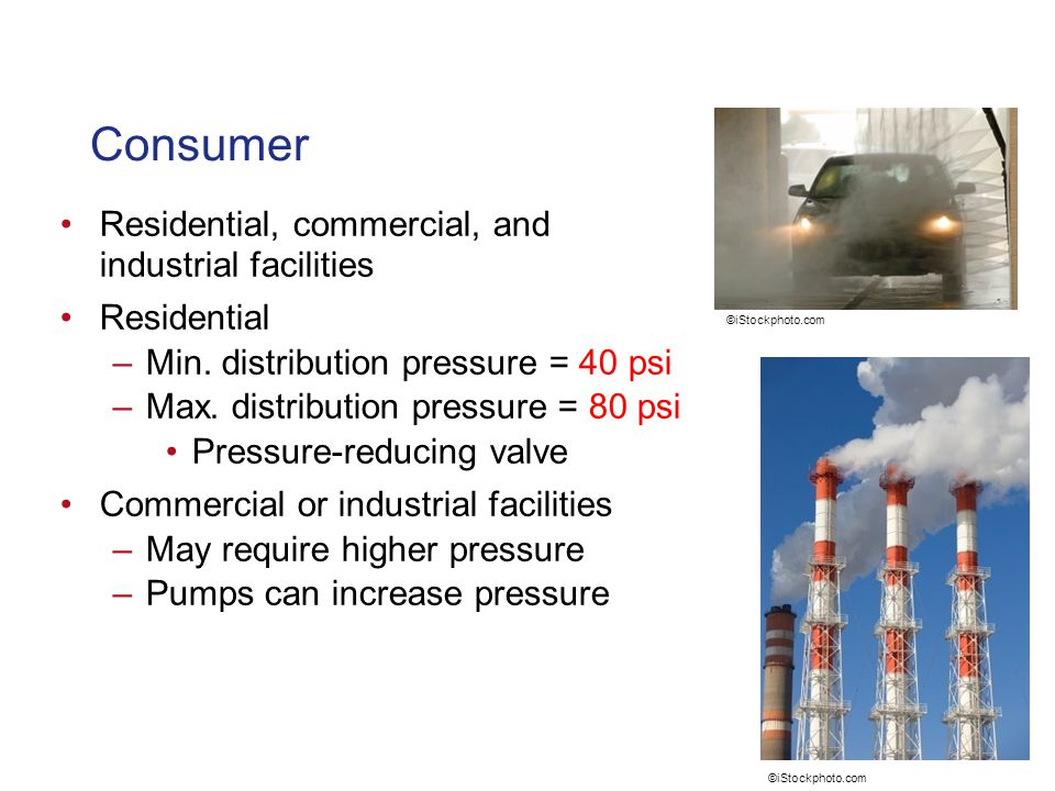 Consumer Residential, commercial, and industrial facilities Residential –Min.