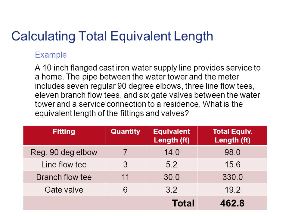 Calculating Total Equivalent Length Example A 10 inch flanged cast iron water supply line provides service to a home.