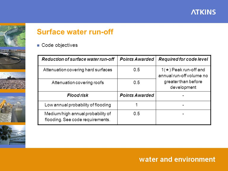 Surface water run-off Code objectives Reduction of surface water run-offPoints AwardedRequired for code level Attenuation covering hard surfaces0.5 1( ) Peak run-off and annual run-off volume no greater than before development Attenuation covering roofs0.5 Flood riskPoints Awarded- Low annual probability of flooding1- Medium/high annual probability of flooding.