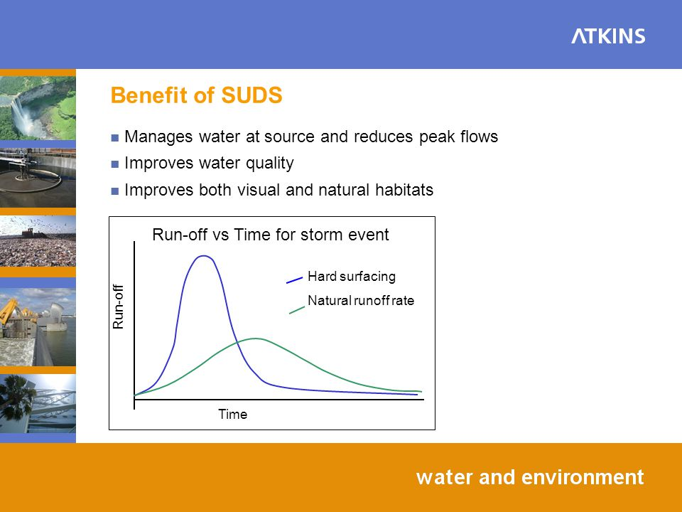 Benefit of SUDS Manages water at source and reduces peak flows Improves water quality Improves both visual and natural habitats Hard surfacing Natural runoff rate Run-off Time Run-off vs Time for storm event