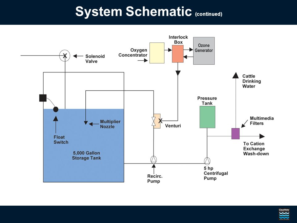 System Schematic (continued)