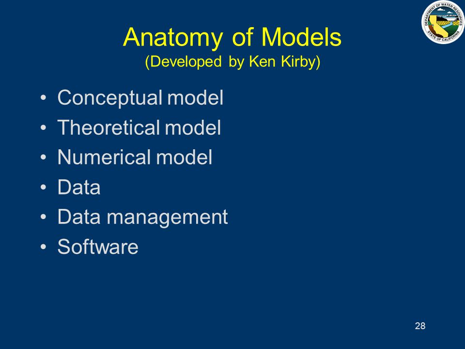28 Anatomy of Models (Developed by Ken Kirby) Conceptual model Theoretical model Numerical model Data Data management Software
